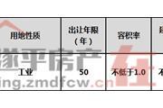 河南省遂平县SP--2019--33号宗地国有建设用地使用权网上拍卖出让公告